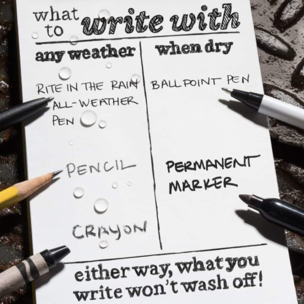 Closeup of a list comparing which pens to use in wet weather versus dry for Rite in the Rain notebooks.